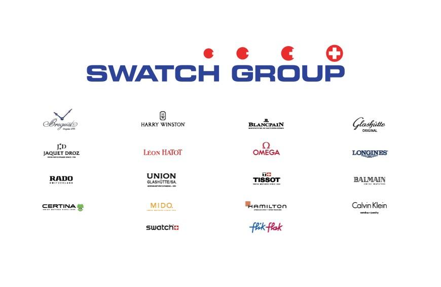 Il Gruppo Swatch